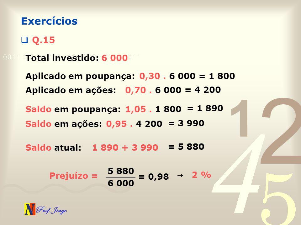 Prof. Jorge Q.15 Exercícios Total investido: 6 000 Aplicado em poupança:0,30. 6 000 Aplicado em ações:0,70. 6 000 Saldo em poupança:1,05. 1 800 = 1 80