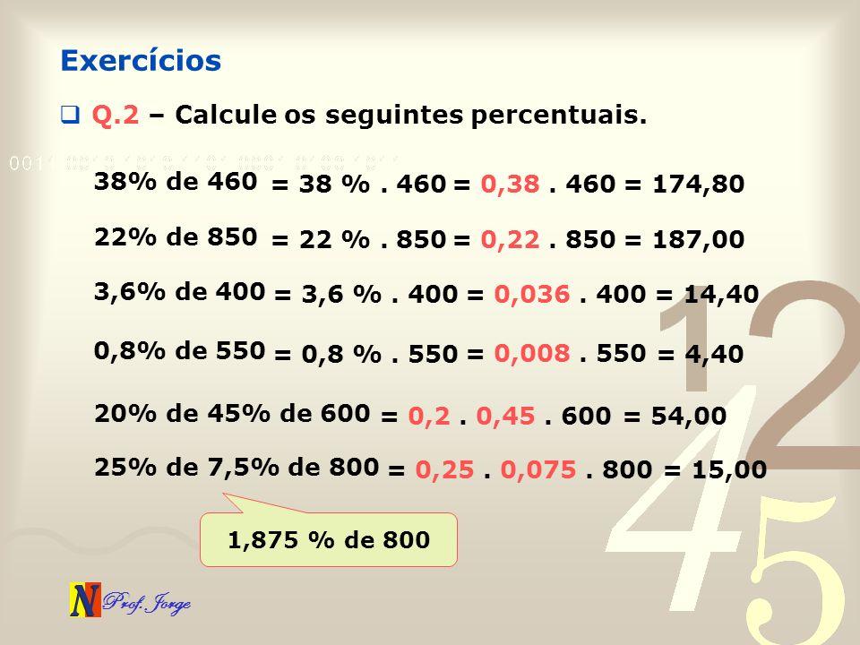 Prof. Jorge Q.2 – Calcule os seguintes percentuais. Exercícios 38% de 460 = 38 %. 460 = 0,38. 460 = 174,80 22% de 850 = 22 %. 850 = 0,22. 850 = 187,00