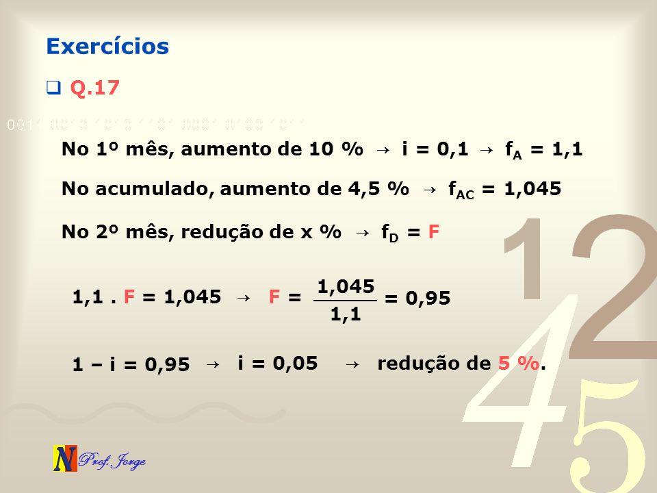 Prof. Jorge Q.17 Exercícios No 1º mês, aumento de 10 % i = 0,1 f A = 1,1 No acumulado, aumento de 4,5 % f AC = 1,045 No 2º mês, redução de x % f D = F