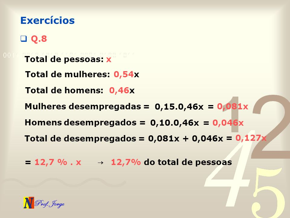 Prof. Jorge Q.8 Exercícios Total de pessoas: x Total de mulheres:0,54x Total de homens:0,46x Mulheres desempregadas = 0,15.0,46x Homens desempregados