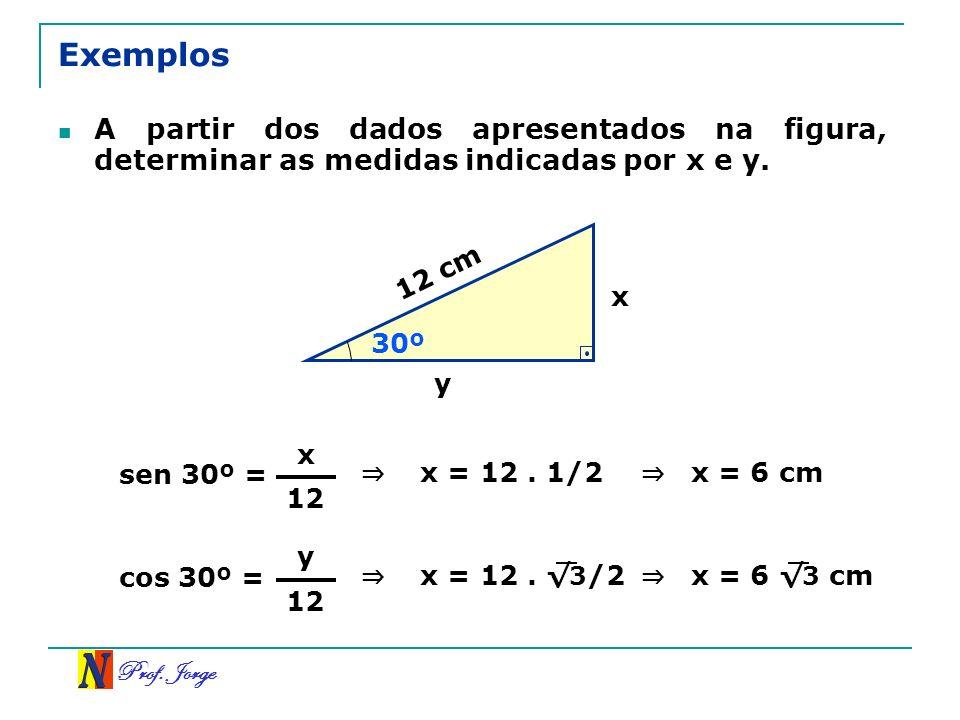 Prof. Jorge Exemplos A partir dos dados apresentados na figura, determinar as medidas indicadas por x e y. x 16 y 30º sen 30º = x 12 12 cm x = 12. 1/2