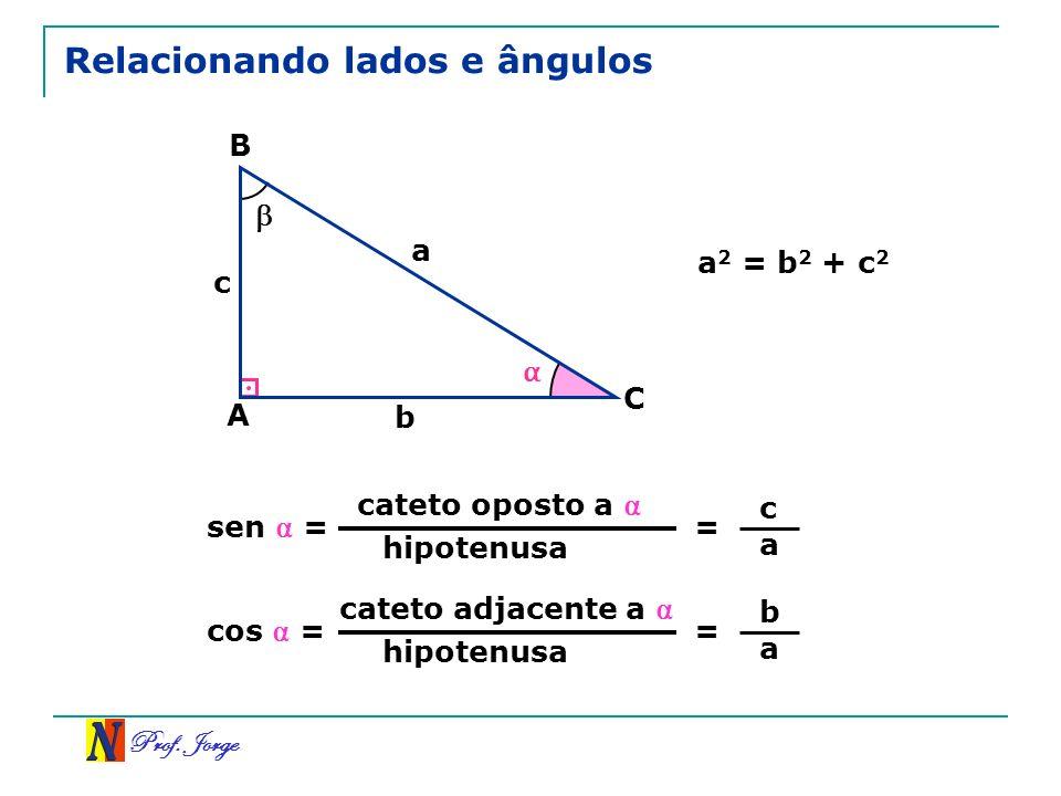 Prof. Jorge Relacionando lados e ângulos A B C a b c a 2 = b 2 + c 2 cateto oposto a hipotenusa = sen = c a cateto adjacente a hipotenusa = cos = b a