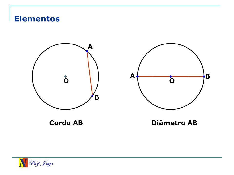 Prof. Jorge Elementos B A B A OO Corda ABDiâmetro AB