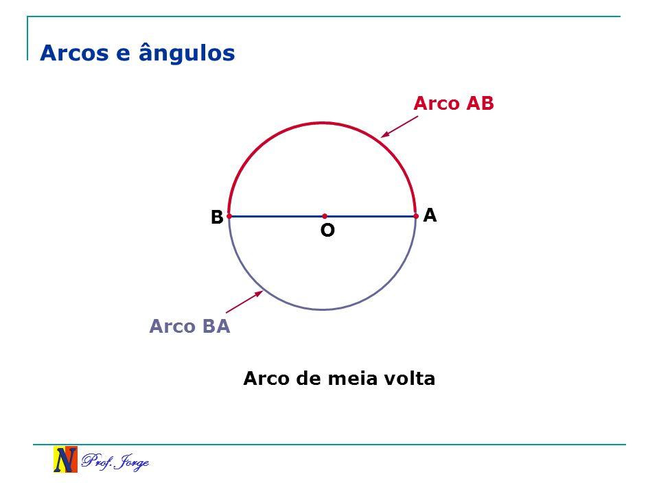 Prof. Jorge Arcos e ângulos A B Arco de meia volta O Arco AB Arco BA