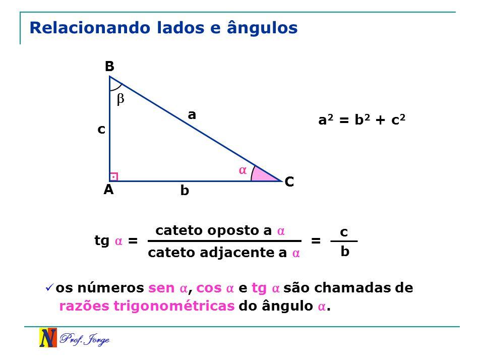 Prof. Jorge Relacionando lados e ângulos A B C a b c a 2 = b 2 + c 2 cateto oposto a = tg = c b cateto adjacente a os números sen, cos e tg são chamad