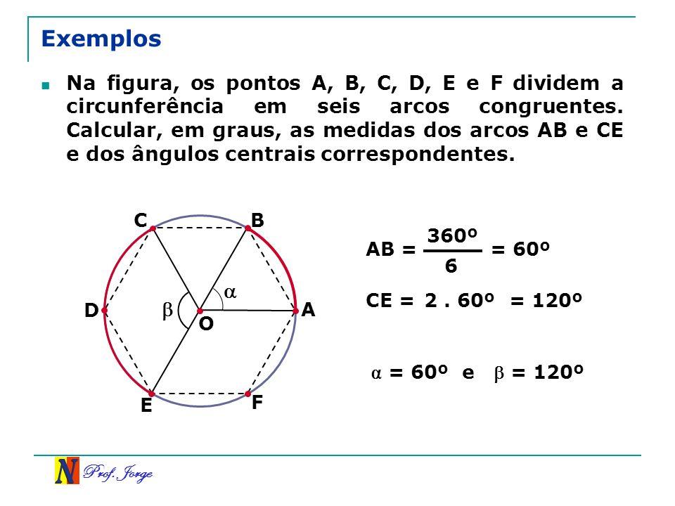 Prof. Jorge Exemplos Na figura, os pontos A, B, C, D, E e F dividem a circunferência em seis arcos congruentes. Calcular, em graus, as medidas dos arc
