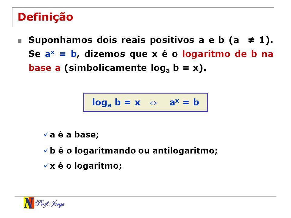 Prof. Jorge Definição Suponhamos dois reais positivos a e b (a 1). Se a x = b, dizemos que x é o logaritmo de b na base a (simbolicamente log a b = x)