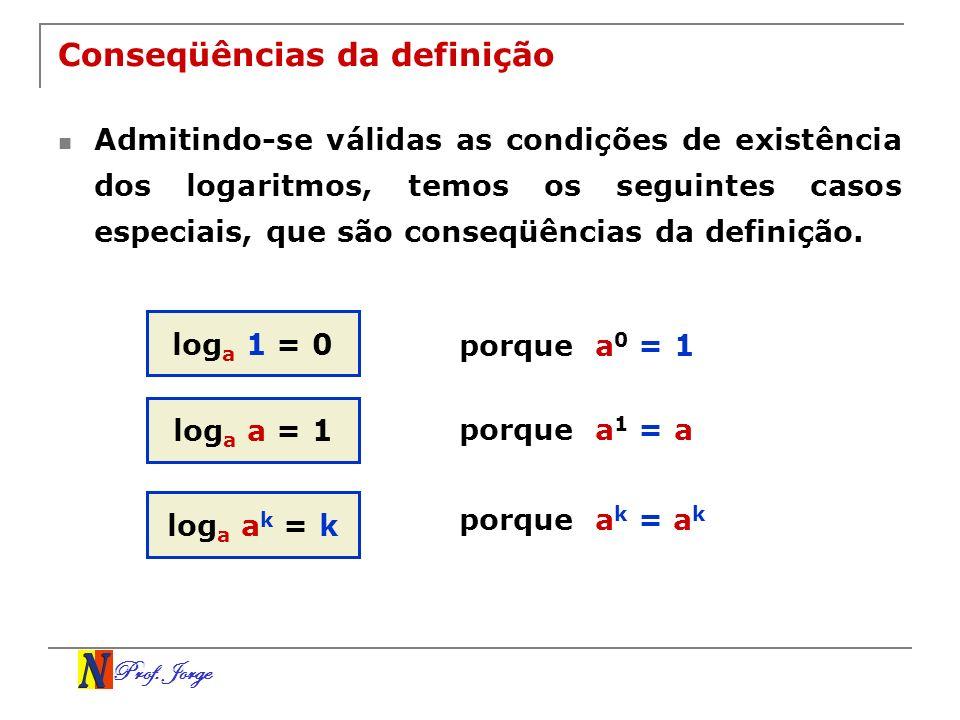Prof. Jorge Conseqüências da definição Admitindo-se válidas as condições de existência dos logaritmos, temos os seguintes casos especiais, que são con