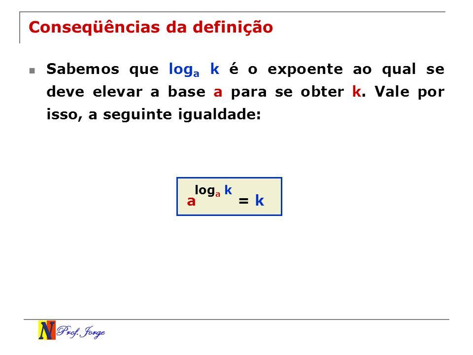 Prof. Jorge Conseqüências da definição Sabemos que log a k é o expoente ao qual se deve elevar a base a para se obter k. Vale por isso, a seguinte igu