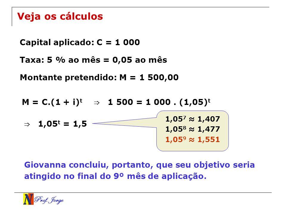 Prof. Jorge Veja os cálculos Capital aplicado: C = 1 000 Taxa: 5 % ao mês = 0,05 ao mês Montante pretendido: M = 1 500,00 M = C.(1 + i) t 1 500 = 1 00