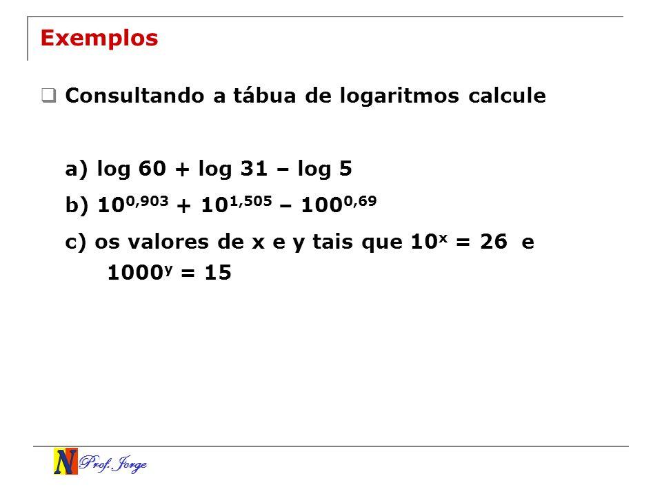 Prof. Jorge Exemplos Consultando a tábua de logaritmos calcule a) log 60 + log 31 – log 5 b) 10 0,903 + 10 1,505 – 100 0,69 c) os valores de x e y tai