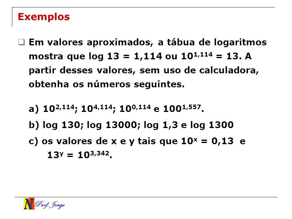 Prof. Jorge Exemplos Em valores aproximados, a tábua de logaritmos mostra que log 13 = 1,114 ou 10 1,114 = 13. A partir desses valores, sem uso de cal