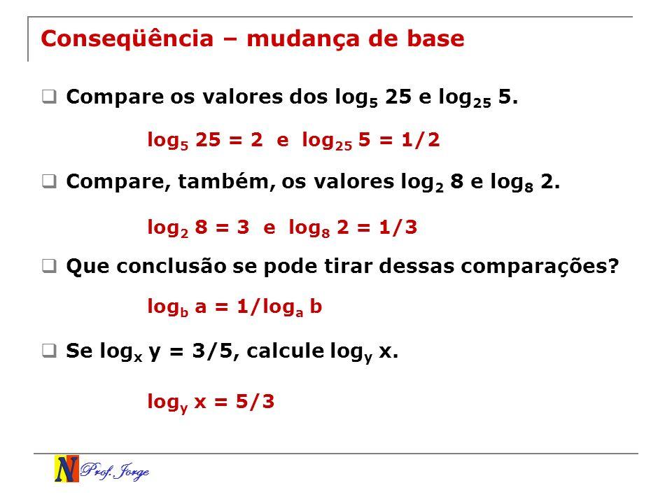 Prof. Jorge Conseqüência – mudança de base Compare os valores dos log 5 25 e log 25 5. Compare, também, os valores log 2 8 e log 8 2. Que conclusão se
