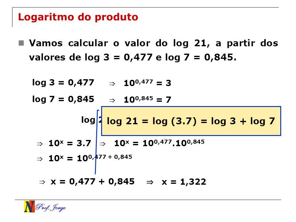 Prof. Jorge Logaritmo do produto Vamos calcular o valor do log 21, a partir dos valores de log 3 = 0,477 e log 7 = 0,845. log 3 = 0,477 10 0,477 = 3 l