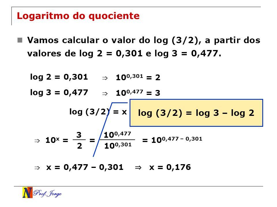 Prof. Jorge Logaritmo do quociente Vamos calcular o valor do log (3/2), a partir dos valores de log 2 = 0,301 e log 3 = 0,477. log 2 = 0,301 10 0,301