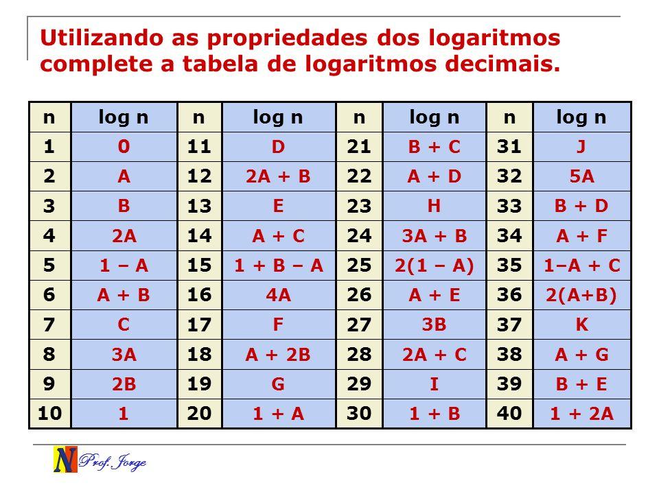 Prof. Jorge Utilizando as propriedades dos logaritmos complete a tabela de logaritmos decimais. 1 + 2A 40 1 + B 30 1 + A 20 1 10 B + E 39 I 29 G 19 2B