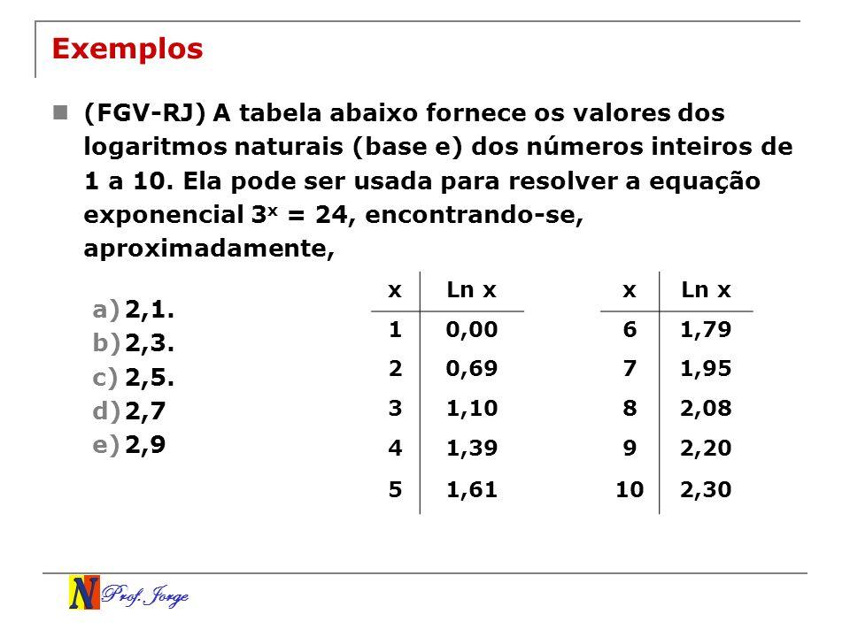 Prof. Jorge Exemplos (FGV-RJ) A tabela abaixo fornece os valores dos logaritmos naturais (base e) dos números inteiros de 1 a 10. Ela pode ser usada p