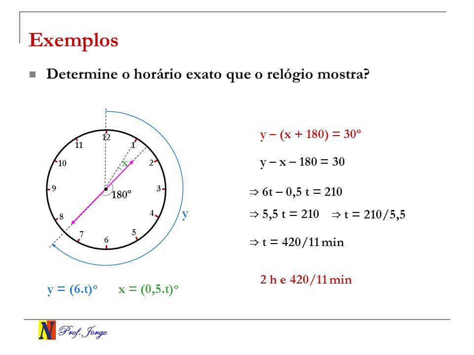 Prof. Jorge Exemplos Determine o horário exato que o relógio mostra? y = (6.t) o y – x – 180 = 30 6t – 0,5 t = 210 5,5 t = 210 t = 210/5,5 180º 1 2 3