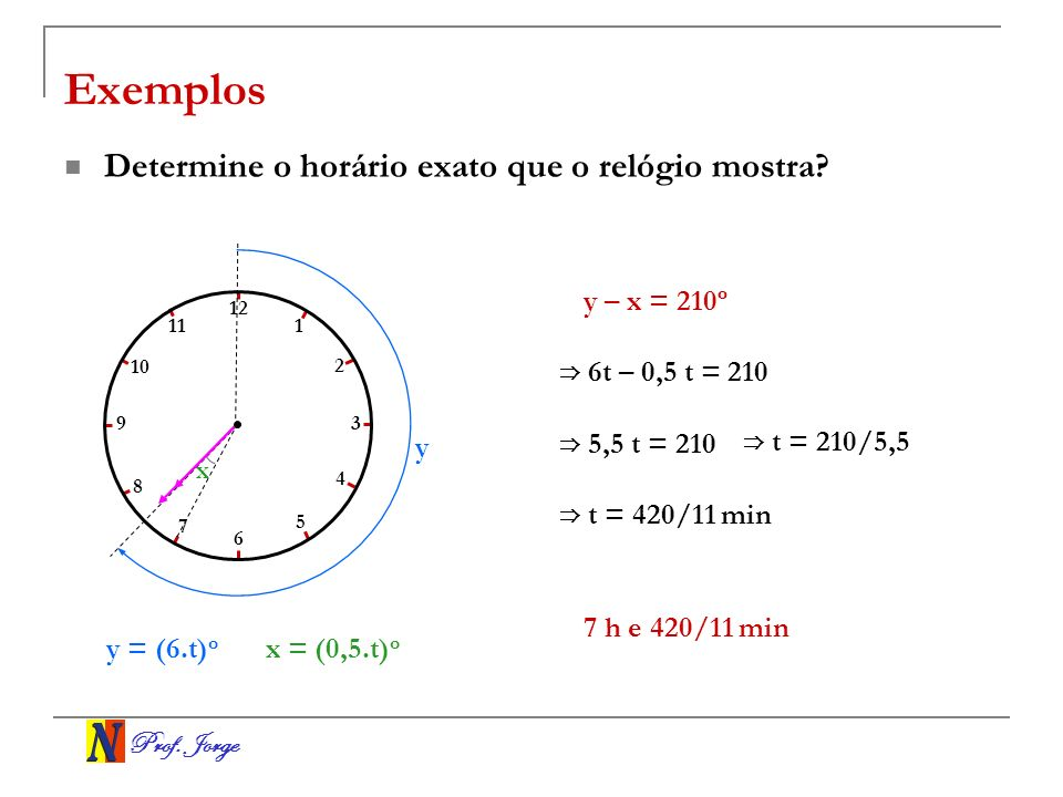 Prof. Jorge Exemplos Determine o horário exato que o relógio mostra? y = (6.t) o 6t – 0,5 t = 210 5,5 t = 210 t = 210/5,5 1 2 3 4 5 6 7 8 9 10 11 12 y