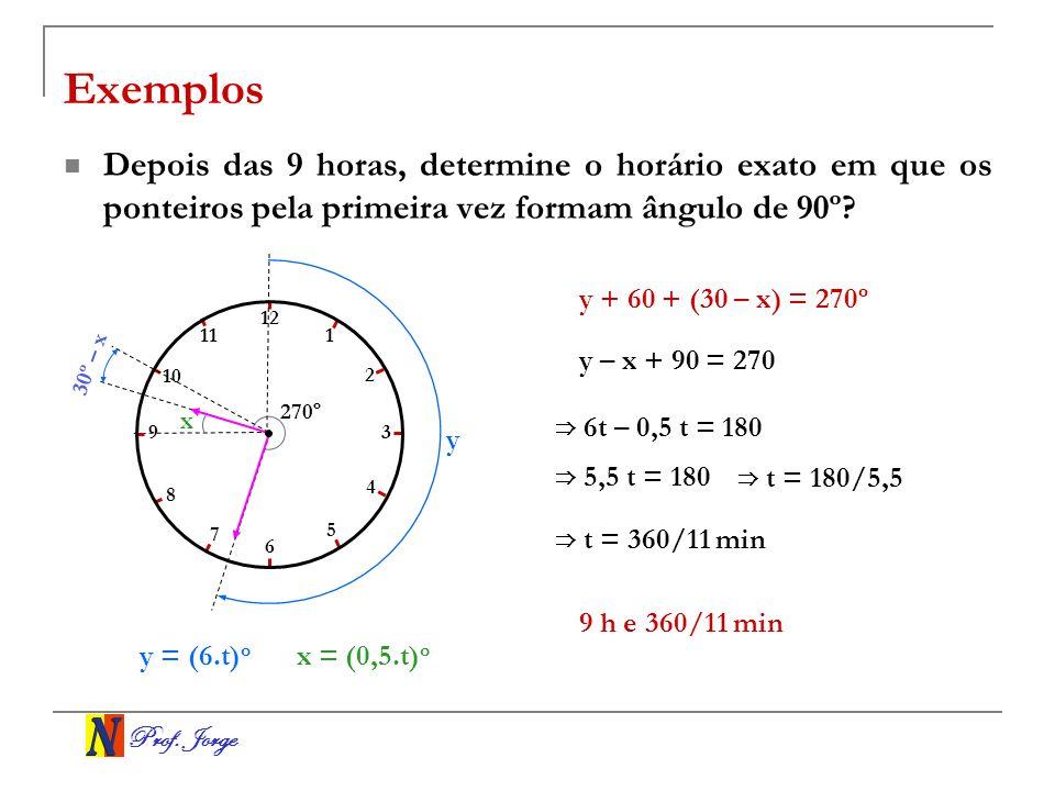 Prof. Jorge x 270º Exemplos Depois das 9 horas, determine o horário exato em que os ponteiros pela primeira vez formam ângulo de 90º? y = (6.t) o y –
