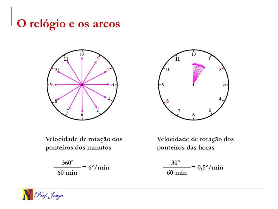 Prof. Jorge O relógio e os arcos 1 2 3 4 5 6 7 8 9 10 11 12 1 2 3 4 5 6 7 8 9 10 11 12 Velocidade de rotação dos ponteiros dos minutos Velocidade de r