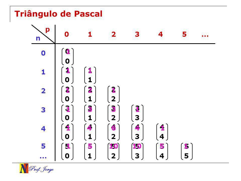 Prof. Jorge Triângulo de Pascal 5... 234 4 3 2 1 0 510 0 0 1 0 2 0 3 0 4 0 1 1 2 1 3 1 4 1 2 2 3 2 4 2 3 3 4 3 4 4 n p 1 1 1 1 1 1 2 3 4 1 3 6 1 4 1 5