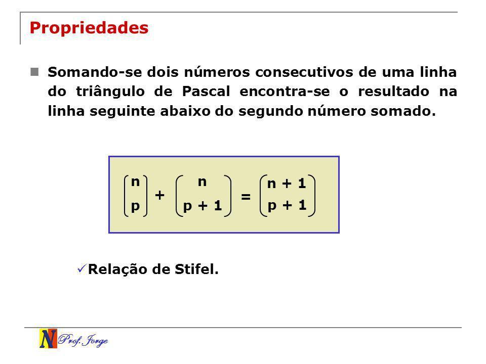 Prof. Jorge Propriedades Somando-se dois números consecutivos de uma linha do triângulo de Pascal encontra-se o resultado na linha seguinte abaixo do
