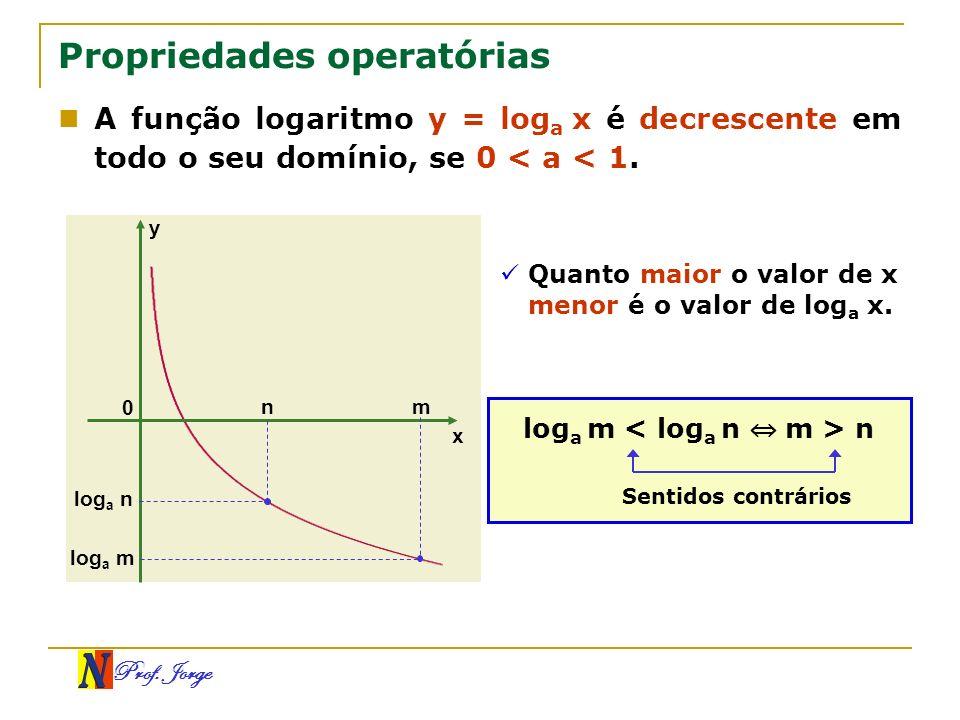 Prof. Jorge log a m n Propriedades operatórias A função logaritmo y = log a x é decrescente em todo o seu domínio, se 0 < a < 1. Quanto maior o valor