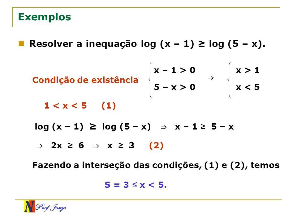 Prof. Jorge 5 – x > 0 Exemplos Resolver a inequação log (x – 1) log (5 – x). Condição de existência x – 1 > 0 x > 1 x < 5 1 < x < 5 (1) log (x – 1) lo