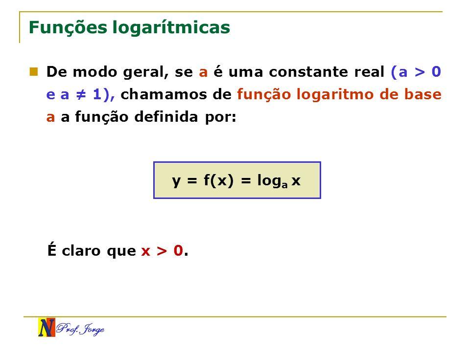 Prof. Jorge Funções logarítmicas De modo geral, se a é uma constante real (a > 0 e a 1), chamamos de função logaritmo de base a a função definida por: