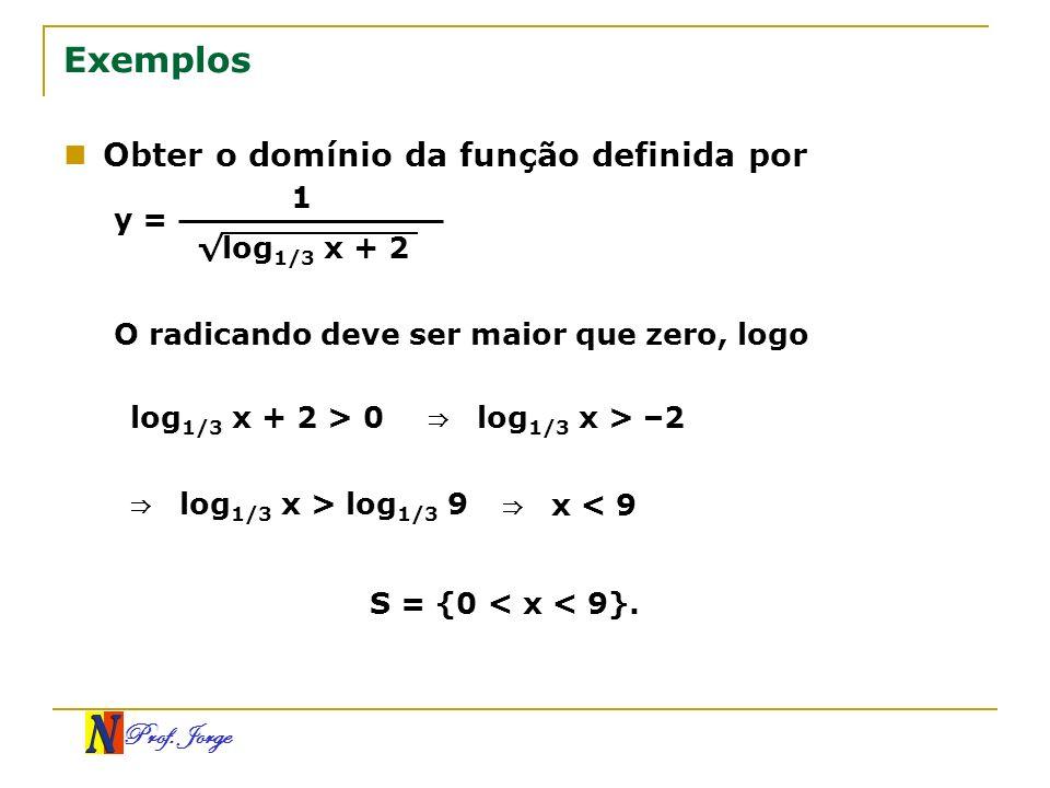 Prof. Jorge Exemplos Obter o domínio da função definida por y = 1 log 1/3 x + 2 O radicando deve ser maior que zero, logo log 1/3 x + 2 > 0 l og 1/3 x