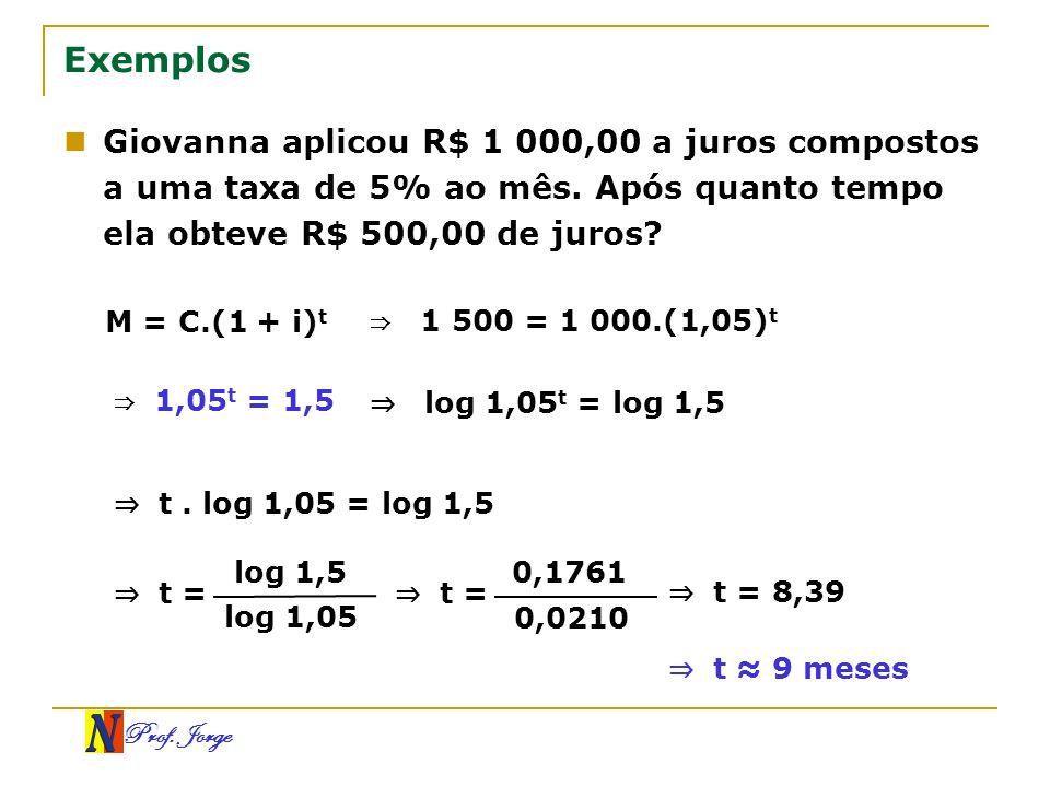 Prof. Jorge Exemplos Giovanna aplicou R$ 1 000,00 a juros compostos a uma taxa de 5% ao mês. Após quanto tempo ela obteve R$ 500,00 de juros? M = C.(1