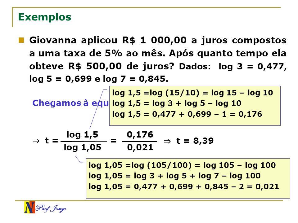 Prof. Jorge Exemplos Giovanna aplicou R$ 1 000,00 a juros compostos a uma taxa de 5% ao mês. Após quanto tempo ela obteve R$ 500,00 de juros? Dados: l