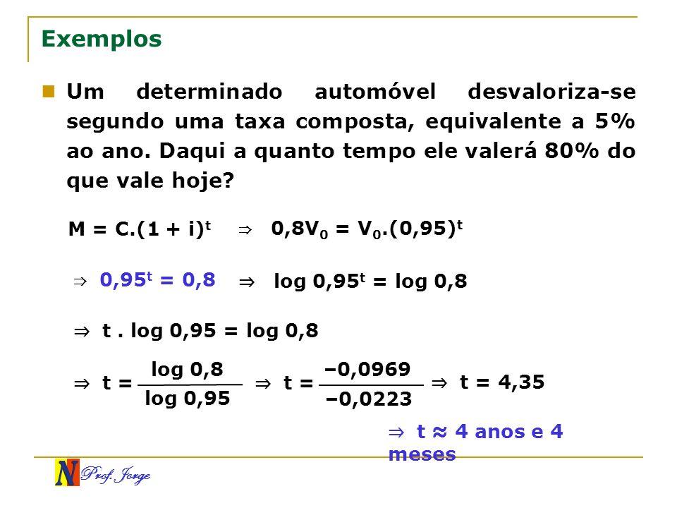 Prof. Jorge Exemplos Um determinado automóvel desvaloriza-se segundo uma taxa composta, equivalente a 5% ao ano. Daqui a quanto tempo ele valerá 80% d