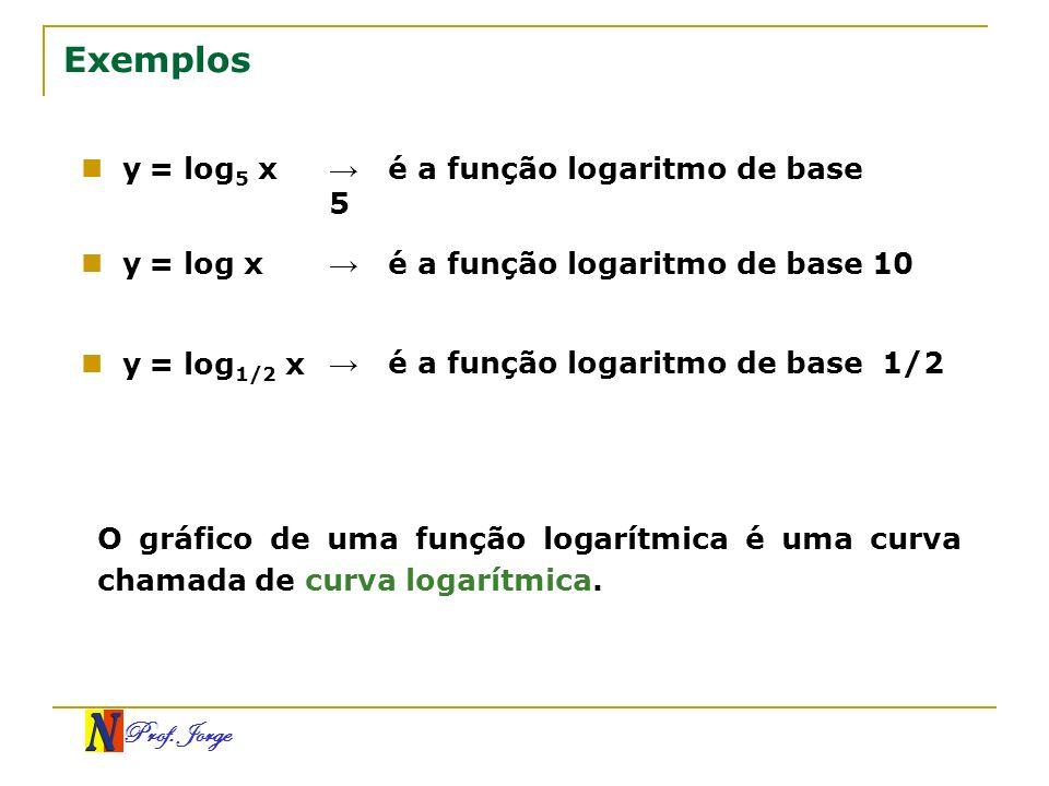 Prof. Jorge Exemplos y = log 5 x é a função logaritmo de base 5 y = log x é a função logaritmo de base 10 y = log 1/2 x é a função logaritmo de base 1