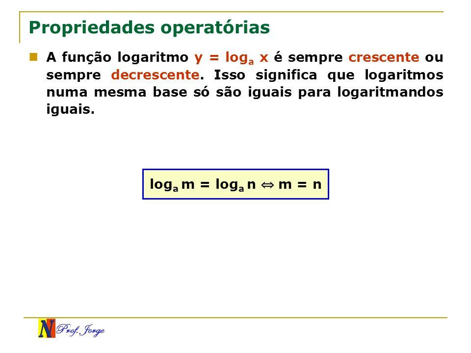 Prof. Jorge Propriedades operatórias A função logaritmo y = log a x é sempre crescente ou sempre decrescente. Isso significa que logaritmos numa mesma