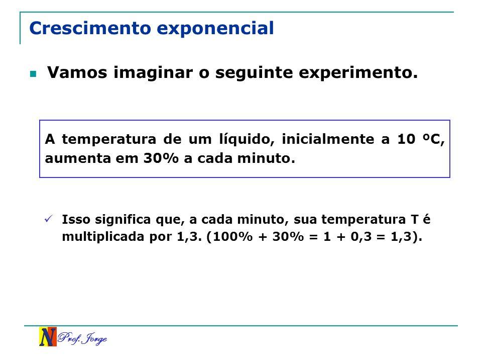 Prof. Jorge Crescimento exponencial Vamos imaginar o seguinte experimento. A temperatura de um líquido, inicialmente a 10 ºC, aumenta em 30% a cada mi