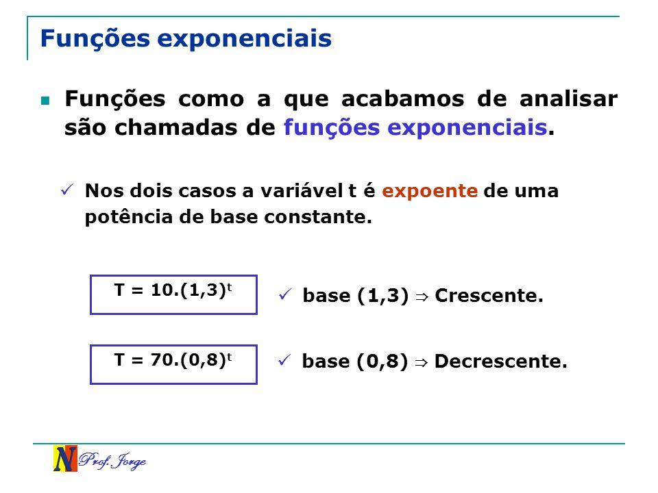Prof. Jorge Funções exponenciais Funções como a que acabamos de analisar são chamadas de funções exponenciais. Nos dois casos a variável t é expoente