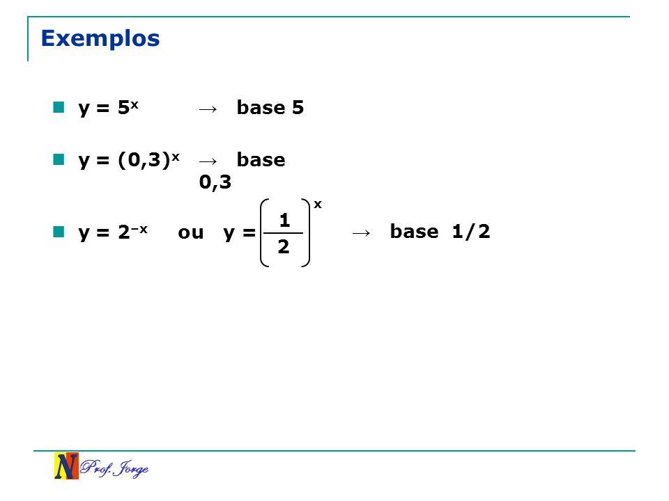 Prof. Jorge Exemplos y = 5 x base 5 y = (0,3) x base 0,3 y = 2 –x ou y = 1 2 x base 1/2