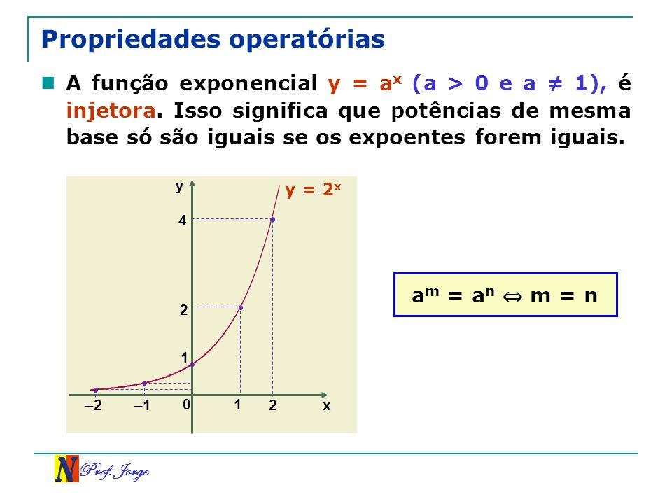 Prof. Jorge Propriedades operatórias A função exponencial y = a x (a > 0 e a 1), é injetora. Isso significa que potências de mesma base só são iguais