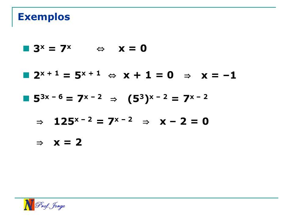 Prof. Jorge Exemplos 3 x = 7 x x = 0 2 x + 1 = 5 x + 1 x + 1 = 0 x = –1 5 3x – 6 = 7 x – 2 (5 3 ) x – 2 = 7 x – 2 125 x – 2 = 7 x – 2 x – 2 = 0 x = 2