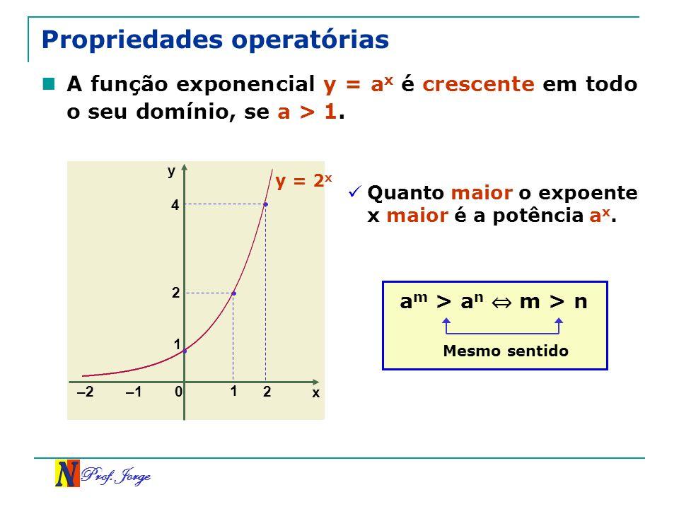 Prof. Jorge a m > a n m > n Propriedades operatórias A função exponencial y = a x é crescente em todo o seu domínio, se a > 1. x y 0 –1 1 2 1 2 4 –2 Q
