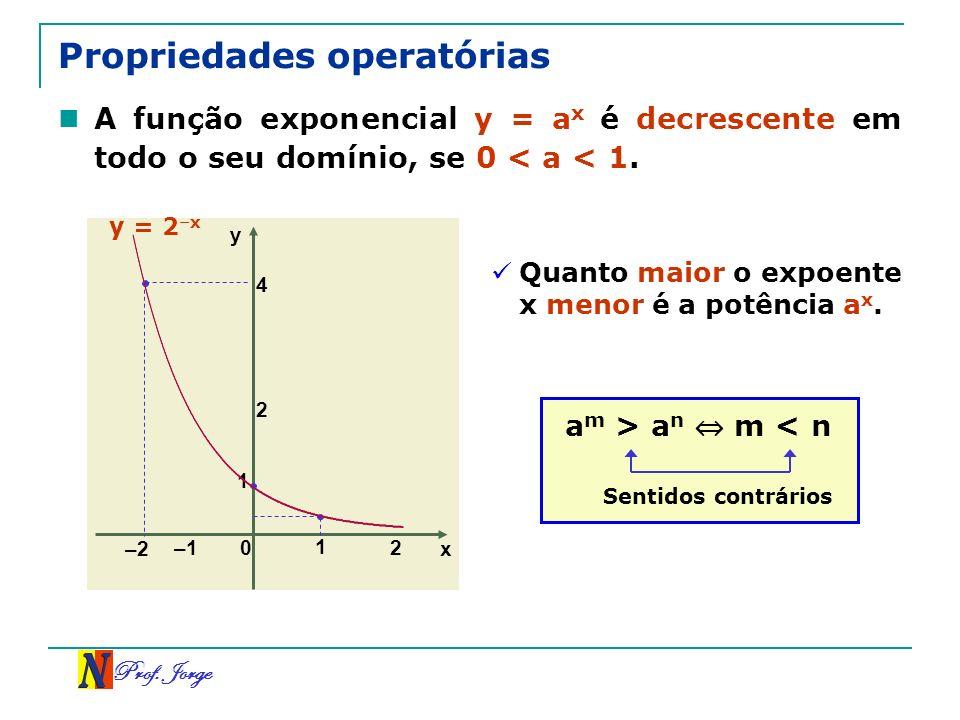 Prof. Jorge a m > a n m < n Propriedades operatórias A função exponencial y = a x é decrescente em todo o seu domínio, se 0 < a < 1. Quanto maior o ex