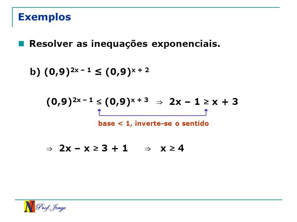 Prof. Jorge Exemplos Resolver as inequações exponenciais. b) (0,9) 2x – 1 (0,9) x + 2 (0,9) 2x – 1 (0,9) x + 3 2x – 1 x + 3 base < 1, inverte-se o sen