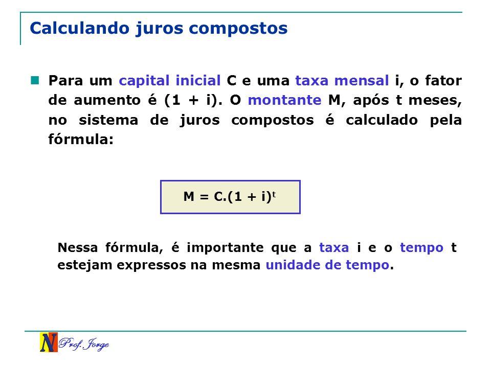 Prof. Jorge Calculando juros compostos Para um capital inicial C e uma taxa mensal i, o fator de aumento é (1 + i). O montante M, após t meses, no sis
