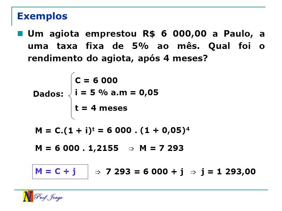 Prof. Jorge Exemplos Um agiota emprestou R$ 6 000,00 a Paulo, a uma taxa fixa de 5% ao mês. Qual foi o rendimento do agiota, após 4 meses? Dados: C =