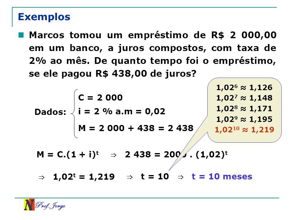 Prof. Jorge Exemplos Marcos tomou um empréstimo de R$ 2 000,00 em um banco, a juros compostos, com taxa de 2% ao mês. De quanto tempo foi o empréstimo