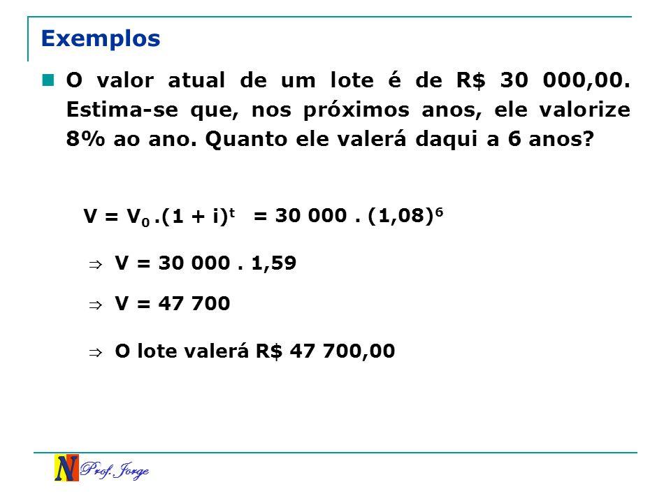 Prof. Jorge Exemplos O valor atual de um lote é de R$ 30 000,00. Estima-se que, nos próximos anos, ele valorize 8% ao ano. Quanto ele valerá daqui a 6