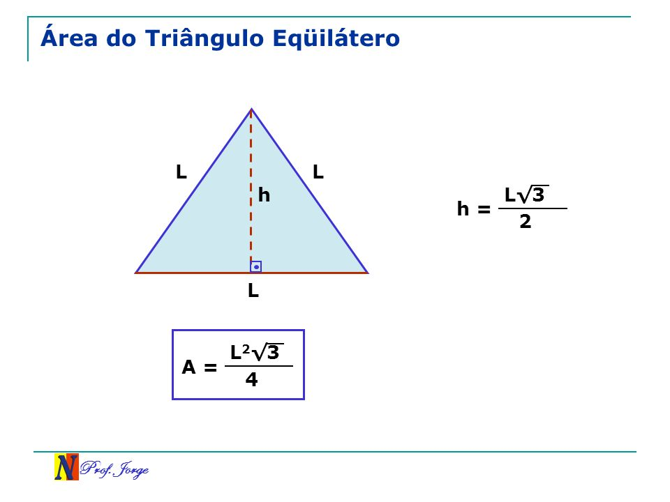 Prof. Jorge Área do Triângulo Eqüilátero L L L h h = L3 2 A = L23L23 4