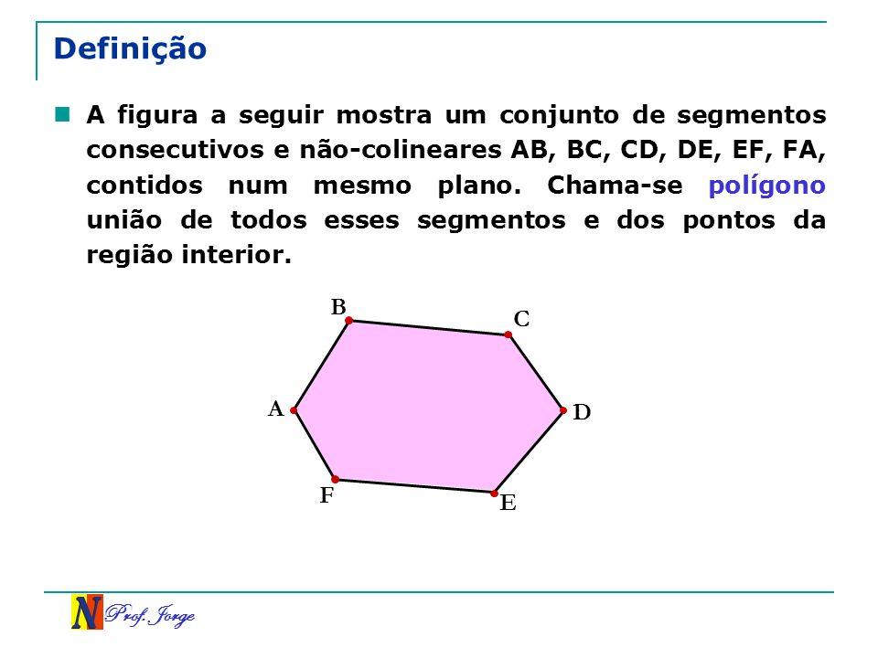Prof. Jorge Definição A figura a seguir mostra um conjunto de segmentos consecutivos e não-colineares AB, BC, CD, DE, EF, FA, contidos num mesmo plano